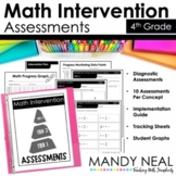 4th Grade Math RTI Standards Based Progress Monitoring