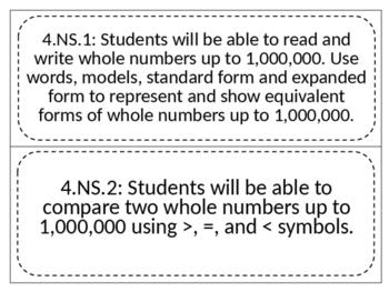 4th Grade Math Standards (Indiana)