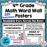 Math Word Wall * 4th Grade Math Posters * 522 Math Posters