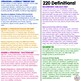 4th Grade Math Vocabulary and Math Word Wall Posters (522