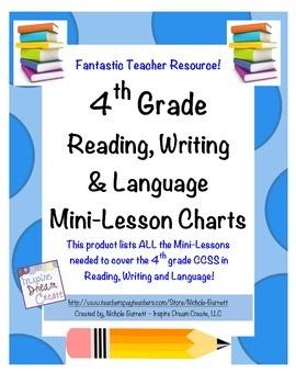 4th Grade Mini-Lesson Chart (Aligned to CCSS)