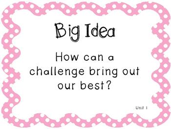 4th Grade Reading Wonders Focus Wall -Big Idea and Essenti