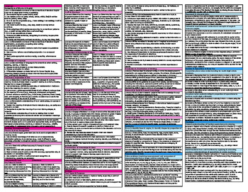 4th Grade Stadards Reference Card