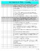 4th Grade TEKS Checklist **Vertical Format**