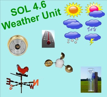 4th Grade Weather Unit