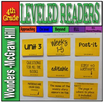 McGraw-Hill 4th Grade Wonders Post-its Unit 3