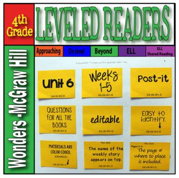McGraw Hill 4th Grade Wonders Post-its Unit 6