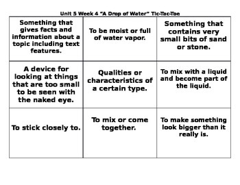 4th Grade Wonders Reading Series Unit 5 Week 4 Vocabulary