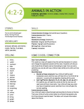 4th Grade Wonders Reading Unit 2- Week 2 Week at a Glance