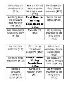 4th Grade Writing Expectations