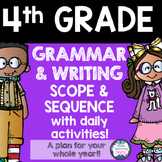 4th Grade Writing & Grammar Scope & Sequence with Daily Le