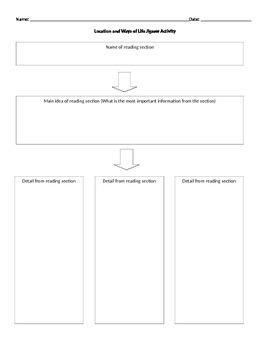 4th grade North Carolina Social Studies Unit 1 Lesson 1 Ji