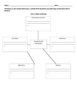4th grade North Carolina Social Studies Unit 5 Lesson 5 In
