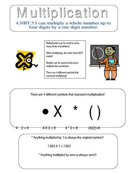 4th grade multiplication interactive notebook set