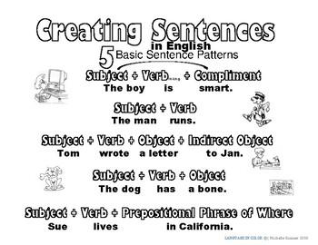 5 Basic Sentence Patterns in English-Advanced B&W