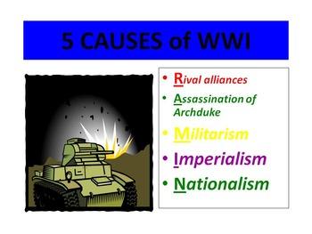 5 Causes of World War I