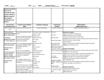 5 Grade Math Curriculum Map