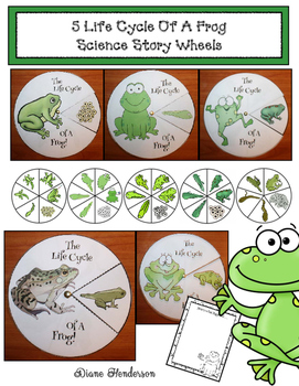 """5 """"Life Cycle Of A Frog"""" Story Science Wheels With A Writi"""