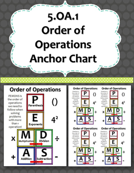 5.OA.1 (Order of Operations) Anchor Chart