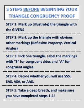 5 Pre-Proof Steps (Reference Sheet)