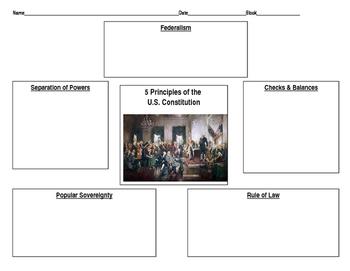 5 Principals of the U.S. Constitution
