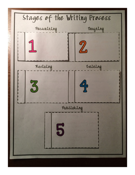 5 Stages of Writing Foldable Lesson with Answer Keys