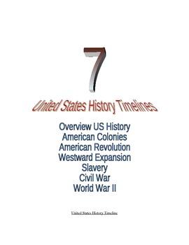 7 US History Timelines: American Colonies, American Revolu