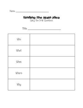 5-W Questions - Main Idea