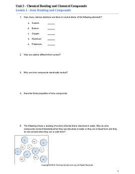 5 Worksheet Bundle for Chemistry Unit (Chemical Bonding an