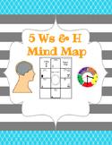 5 Ws + H Mind Map