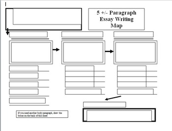 5 plus or minus Student Essay Writing Map