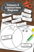 Compare and Contrast Worksheets Venn Diagram Activities fo