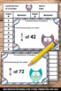 Multiplying Fractions by Whole Numbers {Fractional Parts o