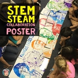 Famous Faces of STEM or STEAM