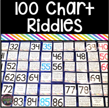 100 Chart Riddles (Daily Math Word Problems)