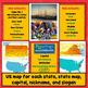 50 United States Regions PowerPoint Photos, Mid-Atlantic Region