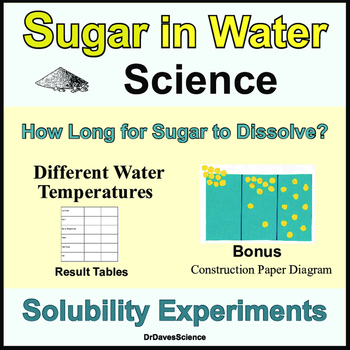 Sugar in Water, Solubility Science