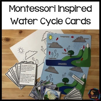 Water Cycle 3 Part Cards