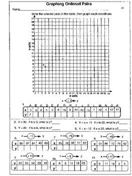 5.4C 5th Grade STAAR Math: Generate Numerical Pattern usin