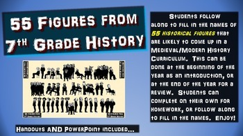 55 Figures from 7th Grade History: handouts/PPT for intro