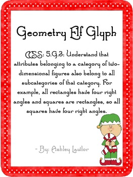 5.G.3 Geometry Elf Glyph