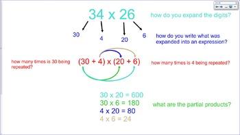 5.NBT.5 SMART Board Lessons [83 Slides, ~1 week of instruction]