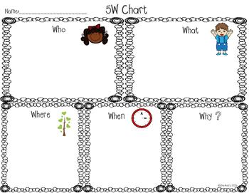 5W Chart Freebie