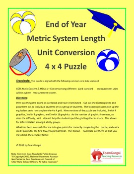 5th (Fifth) Grade Common Core-End of Year Metric Length Un