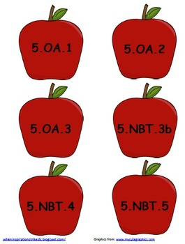 5th Grade Common Core Apple Tree Display