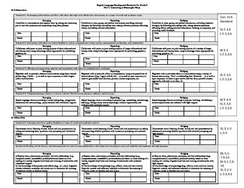 5th Grade Common Core ELD Monitoring Portfolio/Folder Template