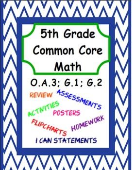5th Grade Common Core Math - Module 12