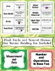 5th Grade Common Core Math Vocabulary Word Wall and More (
