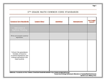 5th Grade Common Core Standards Math Lesson Plan Charts