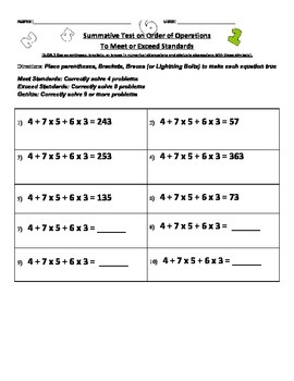 5th Grade Common Core Standards on Parentheses